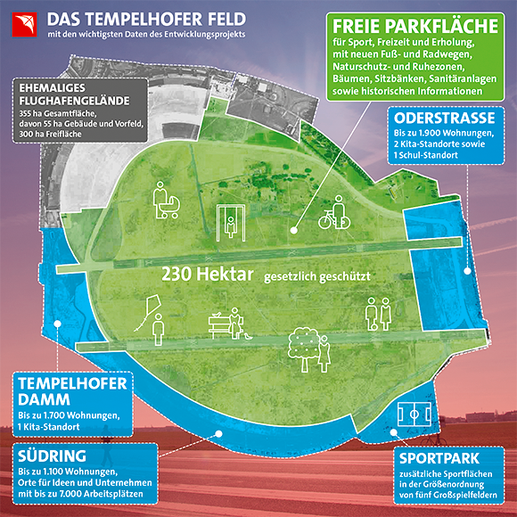 Volksentscheid - Tempelhofer Feld - Karte
